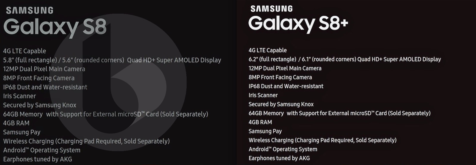 galaxy-s8-specs-compared
