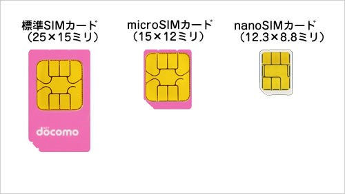 sim_size