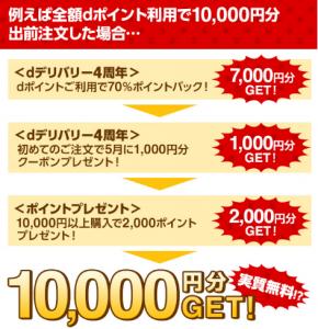 10000_2000_2